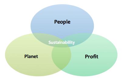 sustainability-ppp-image